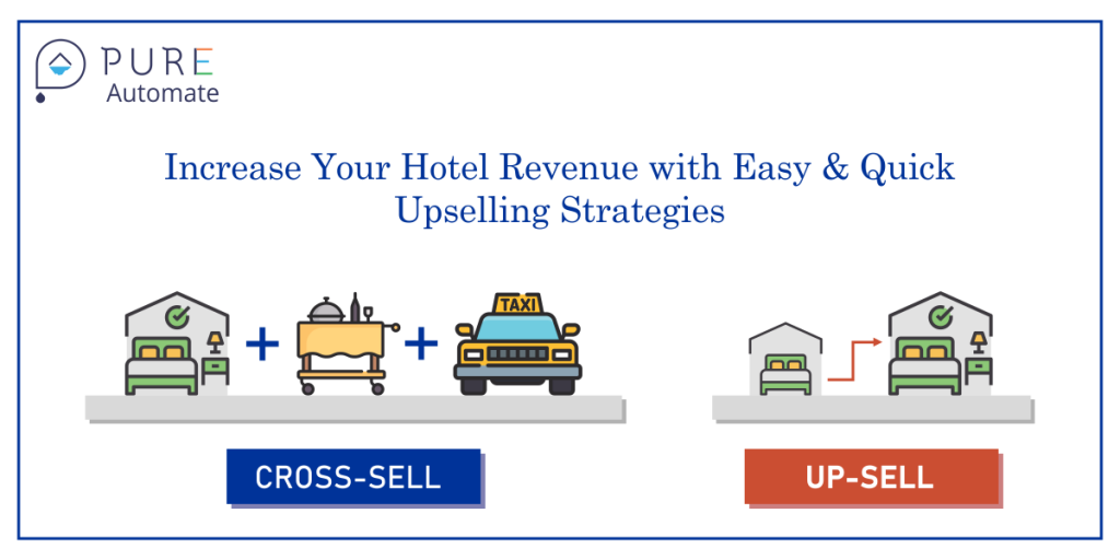 Cross elling & upselling with Pure Automate